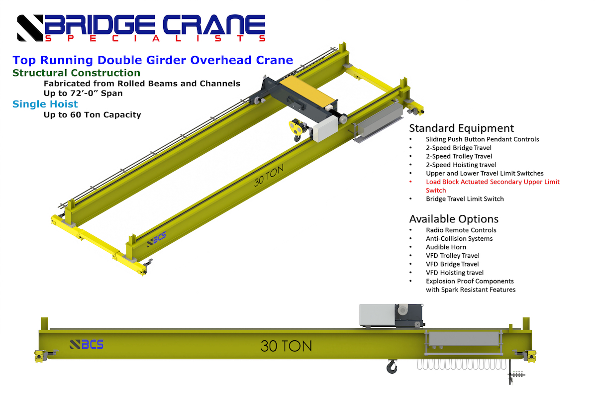 Overhead Crane Load Limiter : Top running double girder crane details bridge